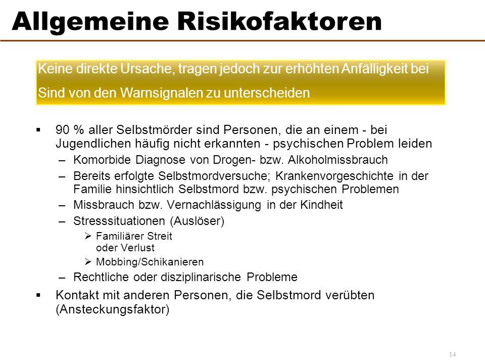 Allgemeine Risikofaktoren