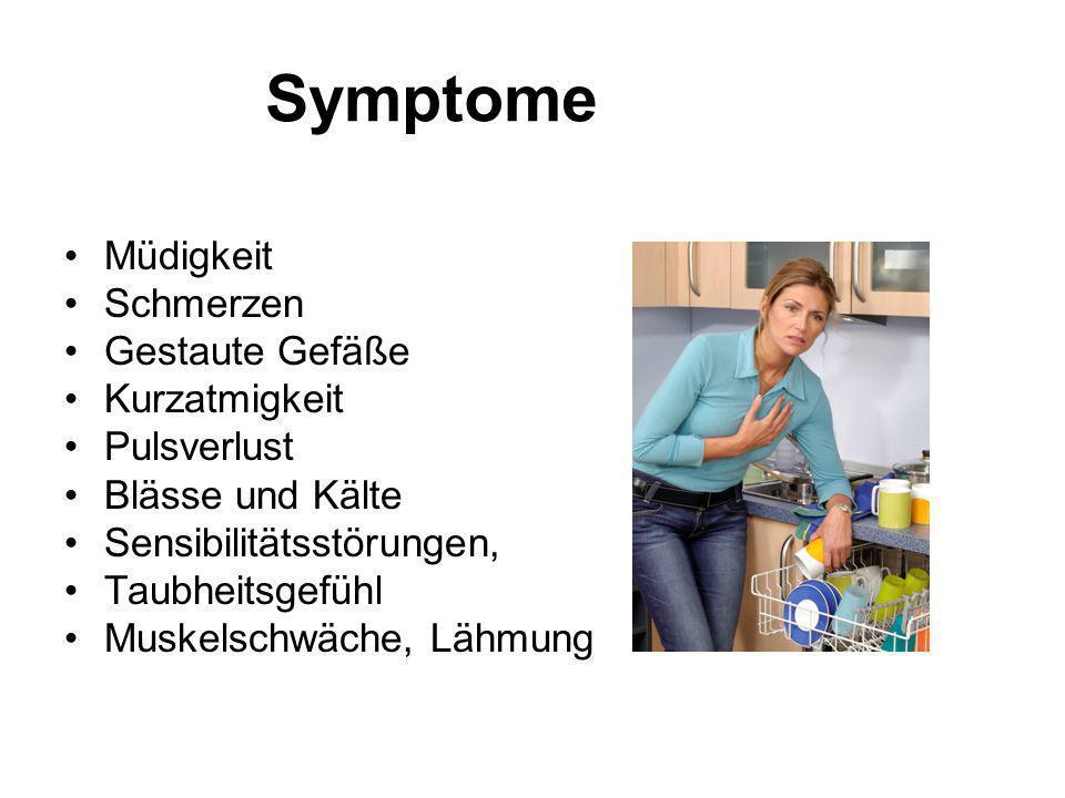Symptome Müdigkeit Schmerzen Gestaute Gefäße Kurzatmigkeit Pulsverlust