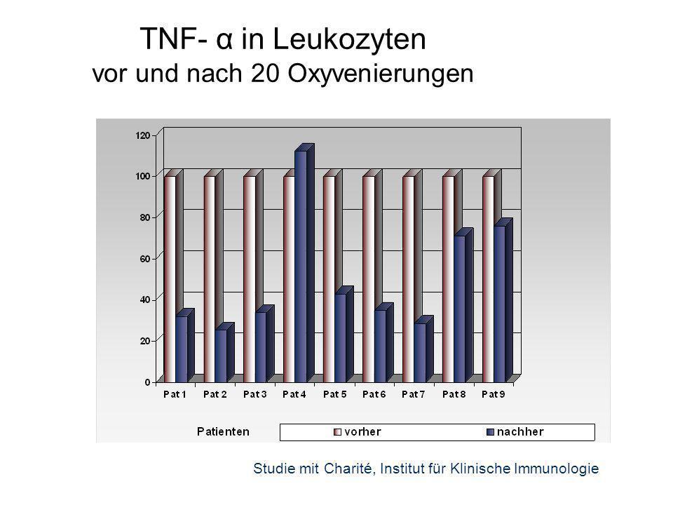 TNF- α in Leukozyten vor und nach 20 Oxyvenierungen