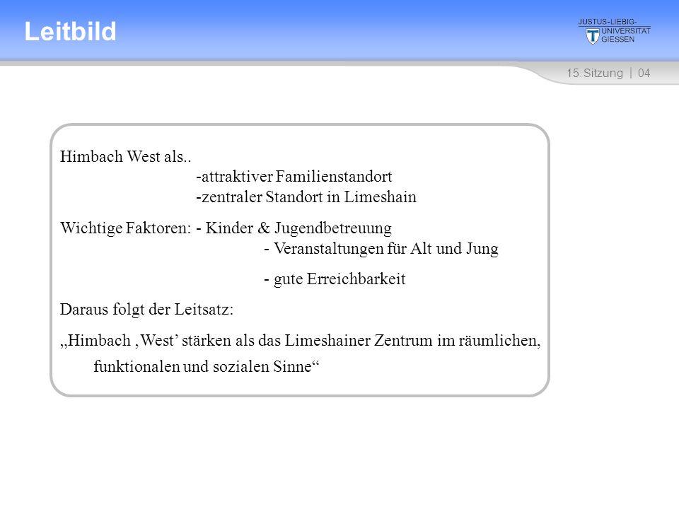 Leitbild 15. Sitzung. 2. Sitzung 10.4.2008. 04. Himbach West als.. -attraktiver Familienstandort -zentraler Standort in Limeshain.
