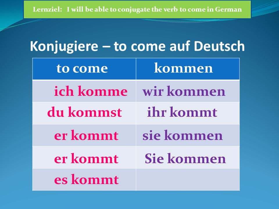 Konjugiere – to come auf Deutsch