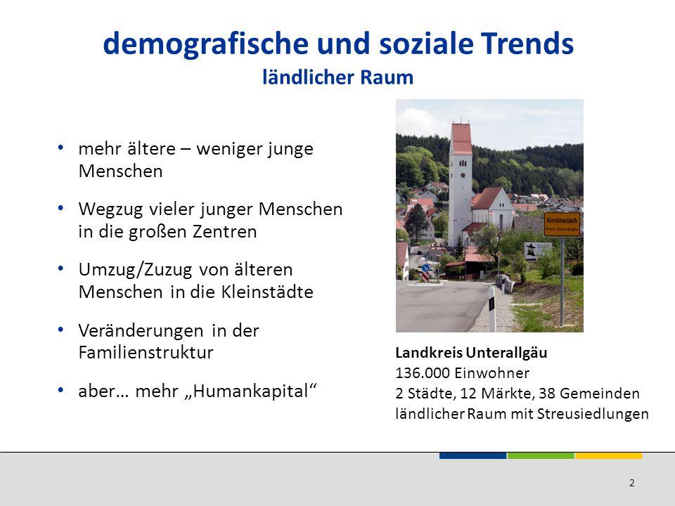 demografische und soziale Trends ländlicher Raum