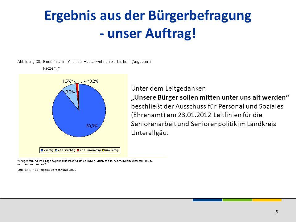 Ergebnis aus der Bürgerbefragung - unser Auftrag!