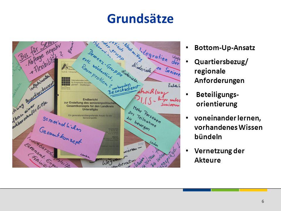 Grundsätze Bottom-Up-Ansatz Quartiersbezug/ regionale Anforderungen