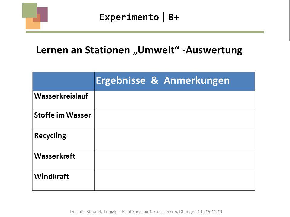 """Lernen an Stationen """"Umwelt -Auswertung Ergebnisse & Anmerkungen"""