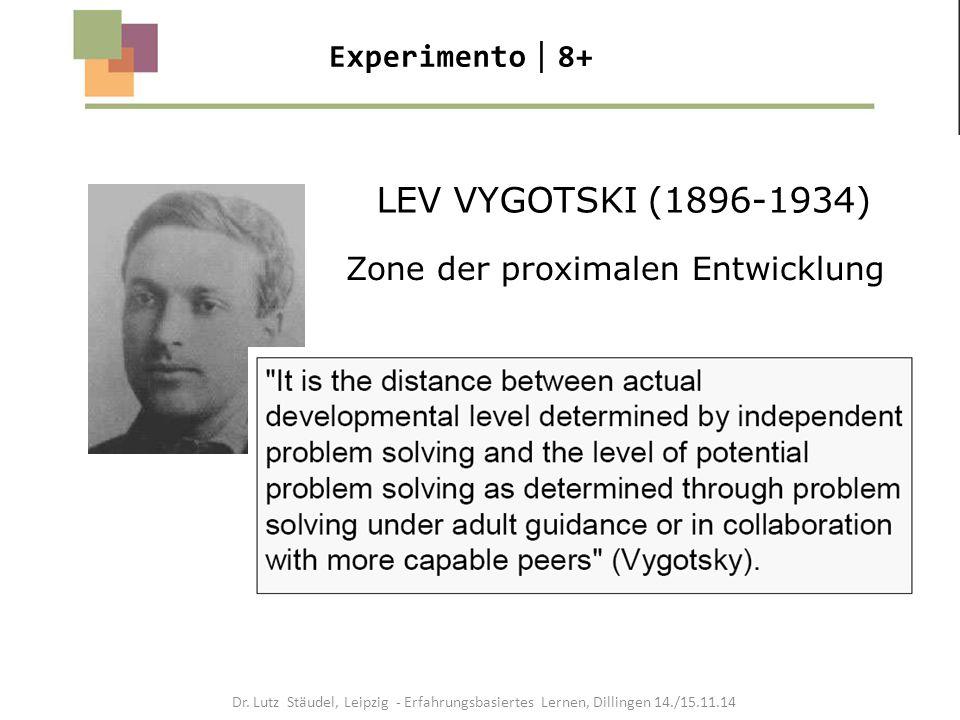 LEV VYGOTSKI (1896-1934) Experimento8+