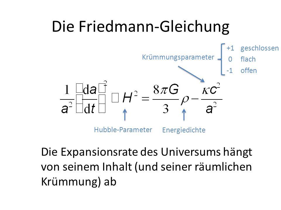 Die Friedmann-Gleichung