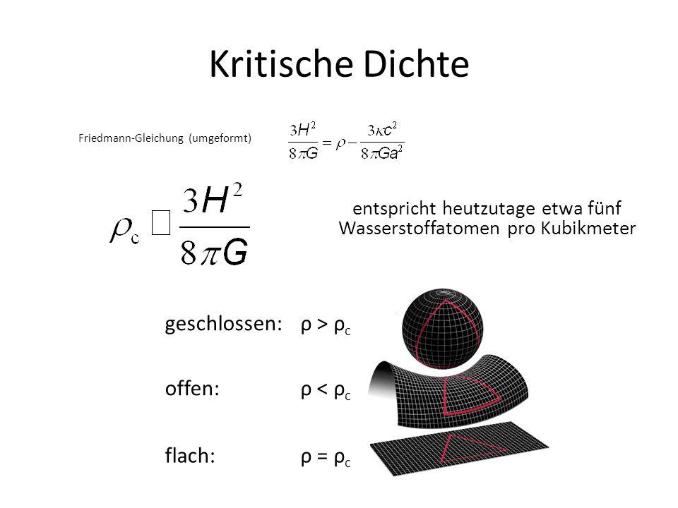 Kritische Dichte geschlossen: ρ > ρc offen: ρ < ρc flach: ρ = ρc