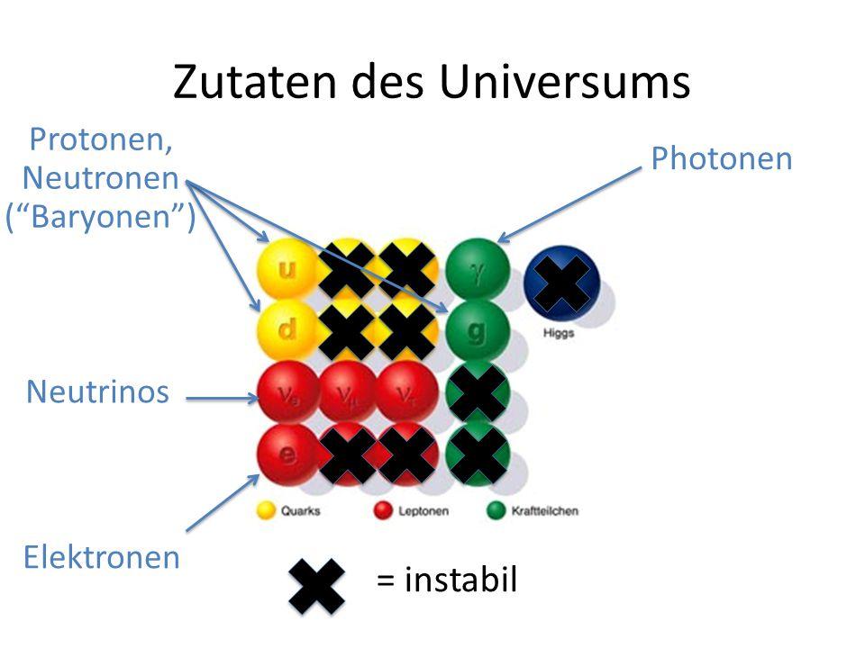 Zutaten des Universums