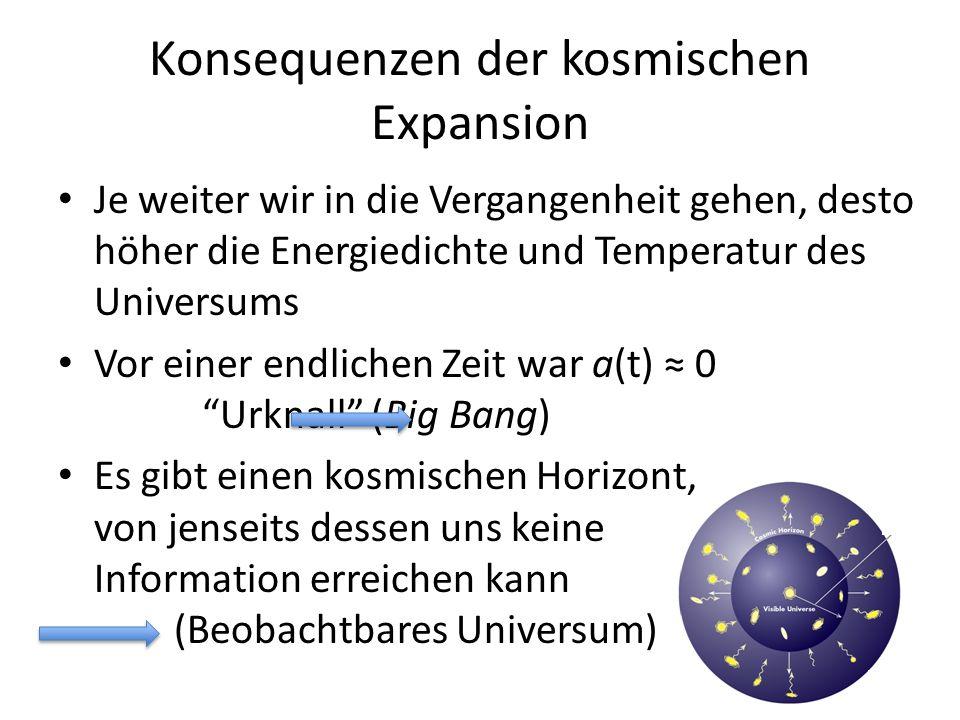 Konsequenzen der kosmischen Expansion