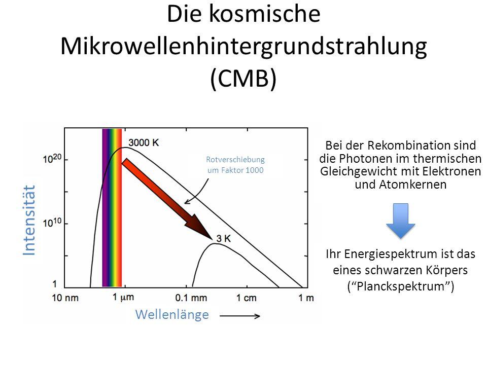 Die kosmische Mikrowellenhintergrundstrahlung (CMB)