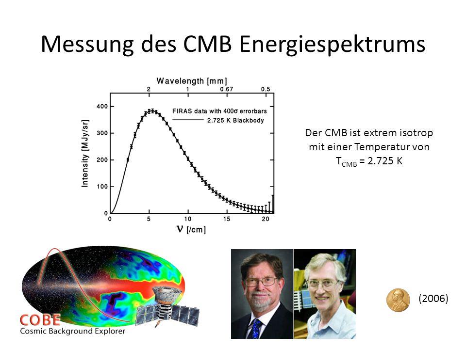 Messung des CMB Energiespektrums