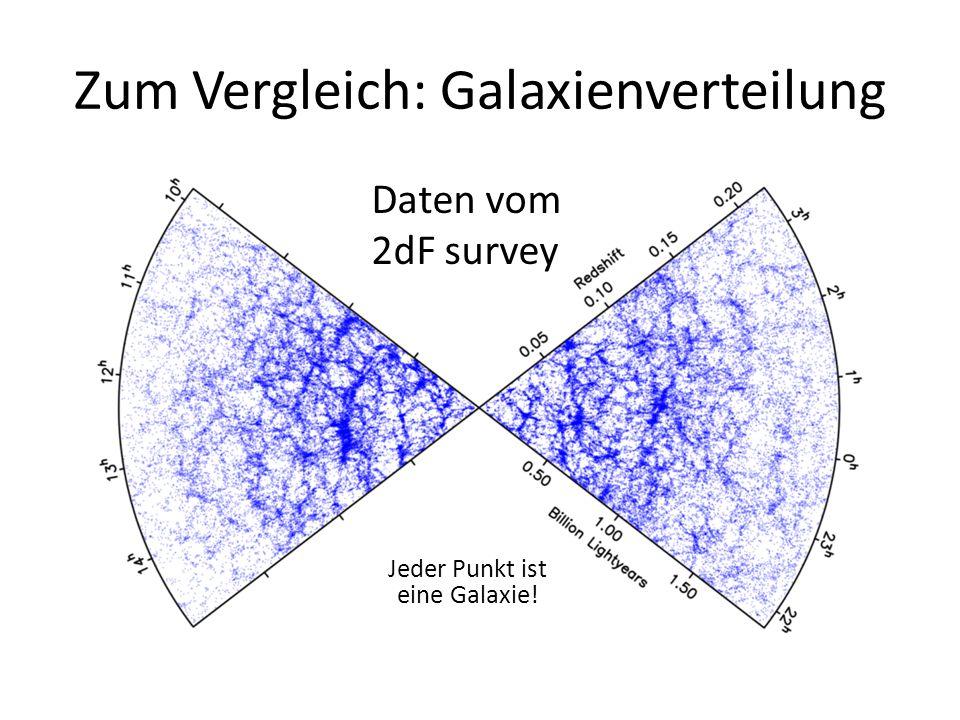 Zum Vergleich: Galaxienverteilung