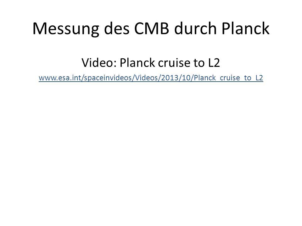 Messung des CMB durch Planck