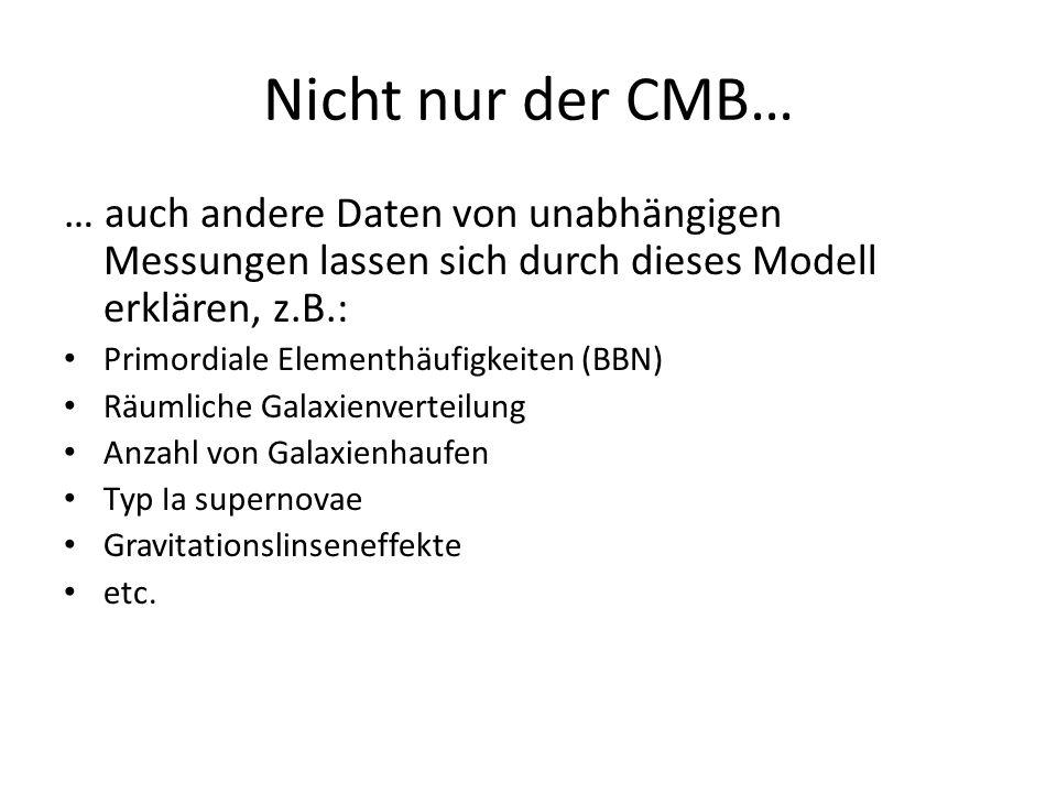 Nicht nur der CMB… … auch andere Daten von unabhängigen Messungen lassen sich durch dieses Modell erklären, z.B.: