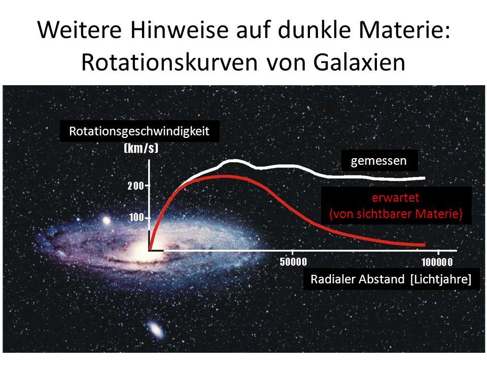 Weitere Hinweise auf dunkle Materie: Rotationskurven von Galaxien