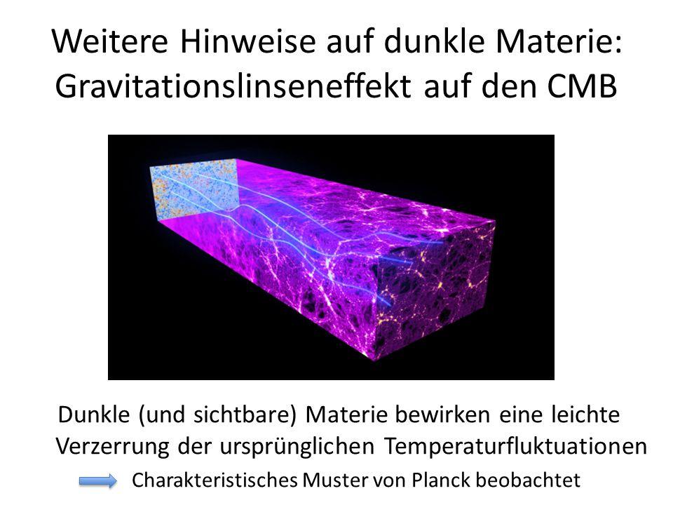 Weitere Hinweise auf dunkle Materie: Gravitationslinseneffekt auf den CMB