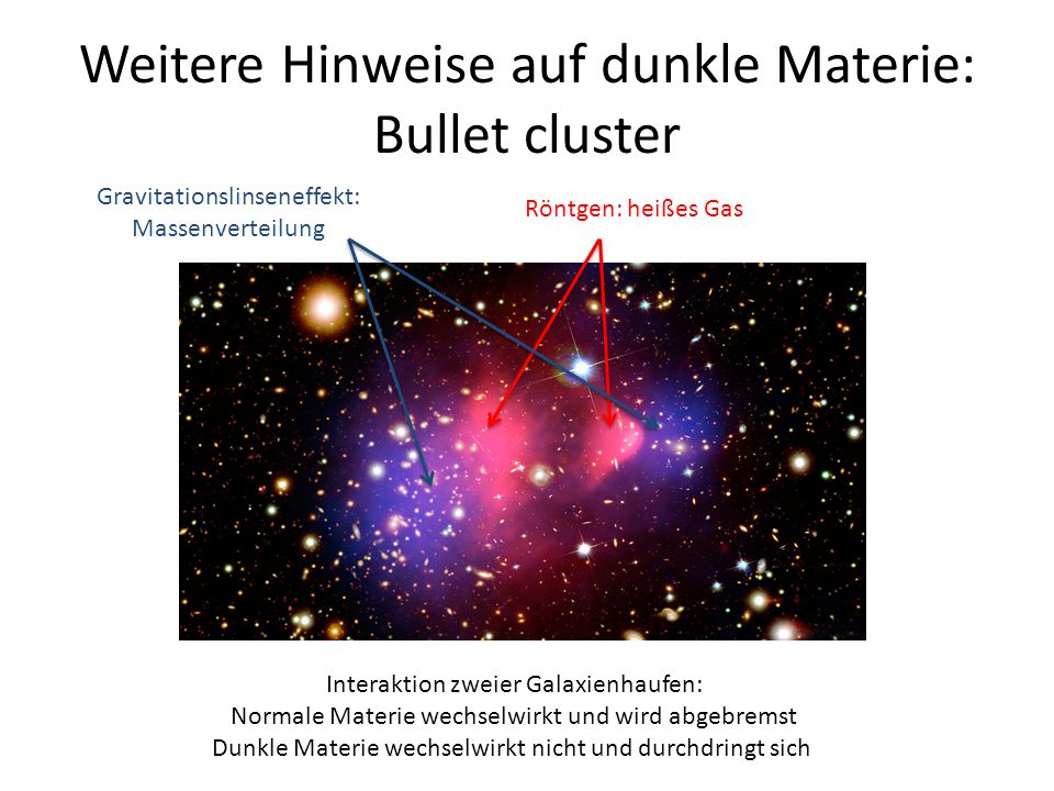 Weitere Hinweise auf dunkle Materie: Bullet cluster