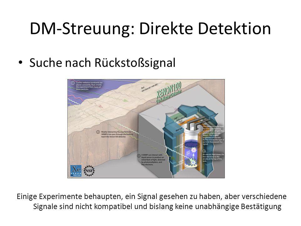 DM-Streuung: Direkte Detektion