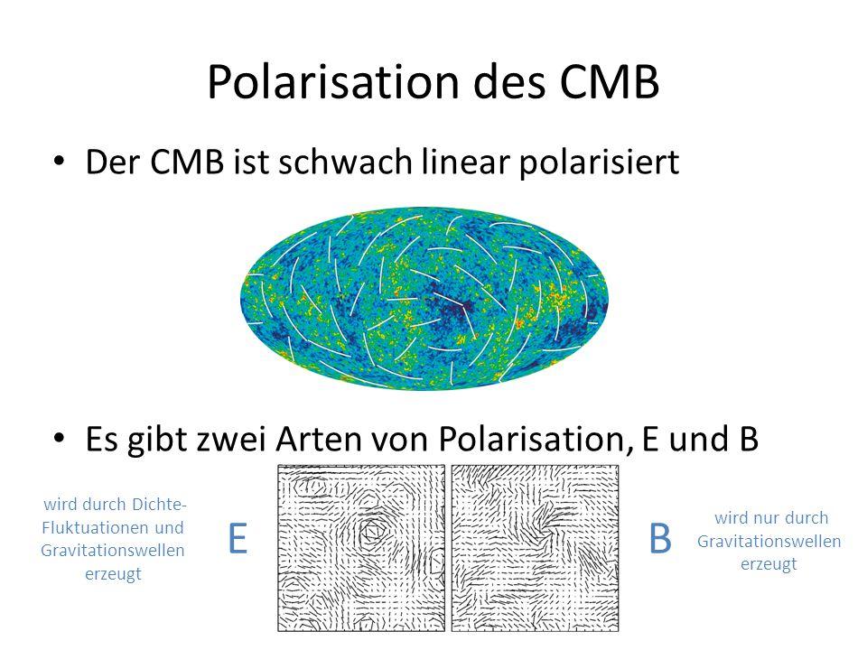 Polarisation des CMB E B Der CMB ist schwach linear polarisiert