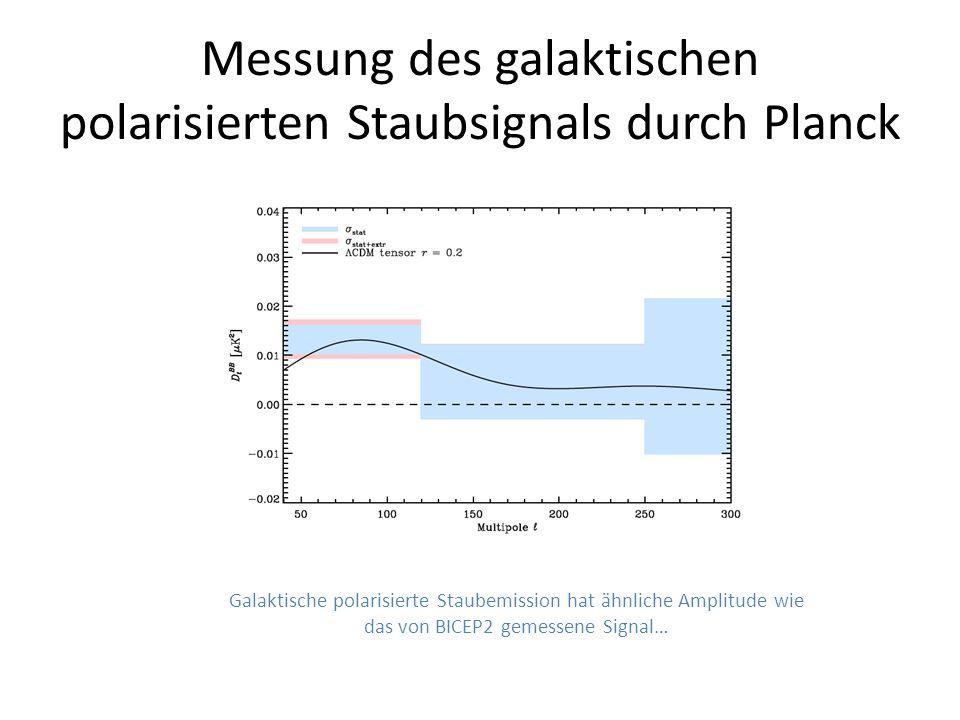Messung des galaktischen polarisierten Staubsignals durch Planck