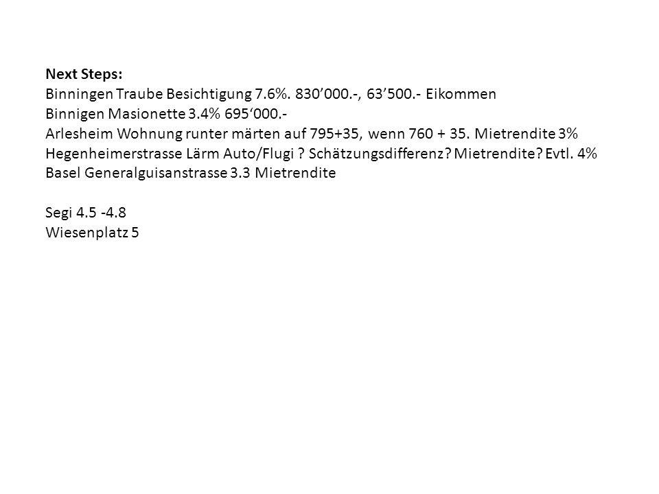 Next Steps: Binningen Traube Besichtigung 7.6%. 830'000.-, 63'500.- Eikommen. Binnigen Masionette 3.4% 695'000.-