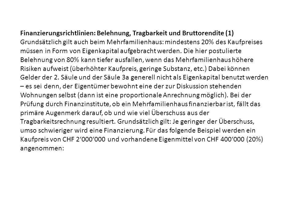 Finanzierungsrichtlinien: Belehnung, Tragbarkeit und Bruttorendite (1)