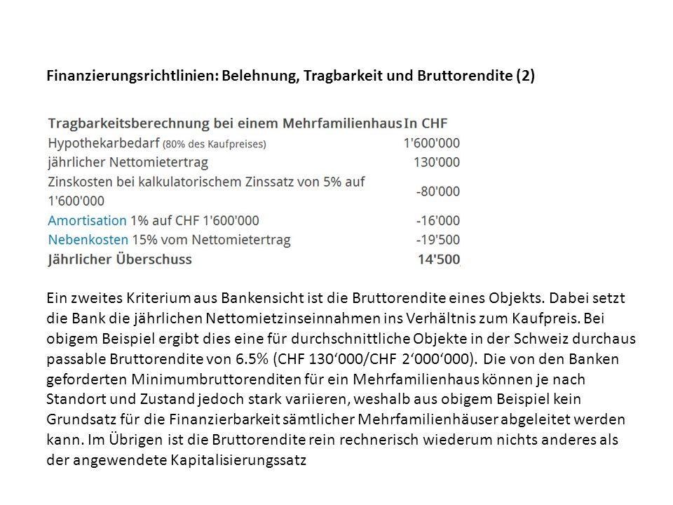 Finanzierungsrichtlinien: Belehnung, Tragbarkeit und Bruttorendite (2)
