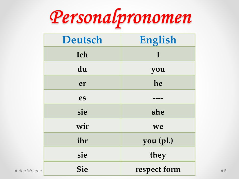 Personalpronomen Deutsch English Ich I du you er he es ---- sie she