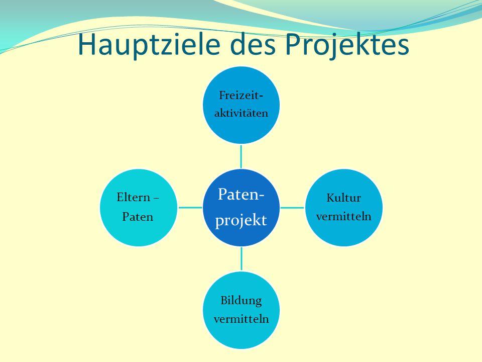 Hauptziele des Projektes