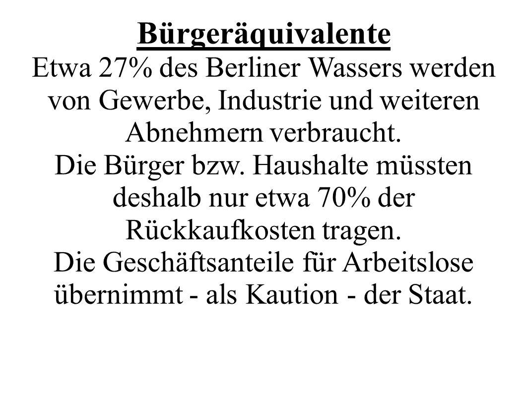 Bürgeräquivalente Etwa 27% des Berliner Wassers werden von Gewerbe, Industrie und weiteren Abnehmern verbraucht.
