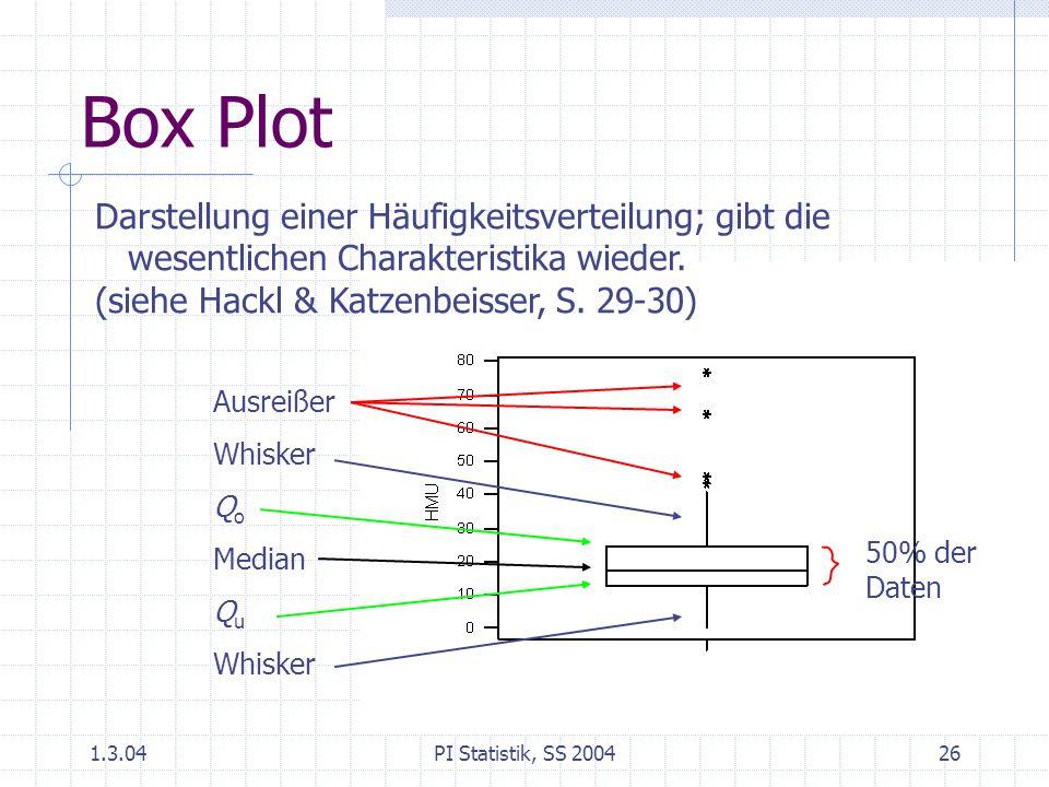 Box Plot Darstellung einer Häufigkeitsverteilung; gibt die