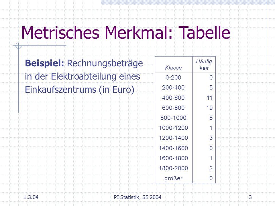 Metrisches Merkmal: Tabelle