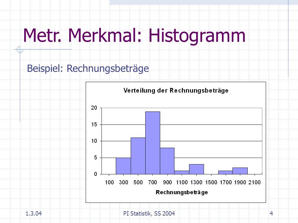 Metr. Merkmal: Histogramm