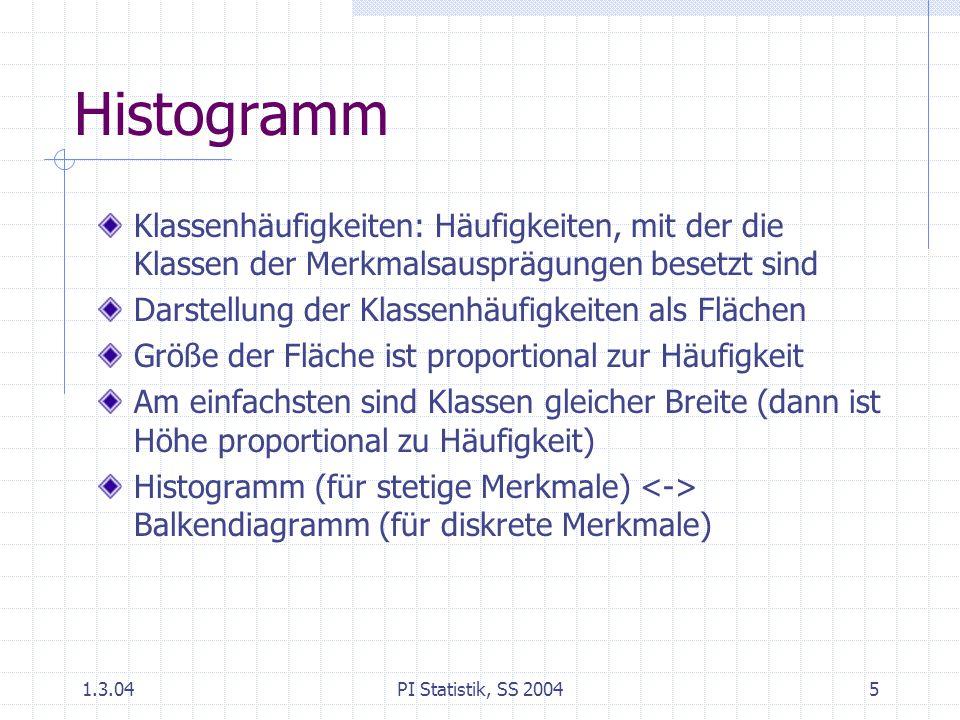 Histogramm Klassenhäufigkeiten: Häufigkeiten, mit der die Klassen der Merkmalsausprägungen besetzt sind.
