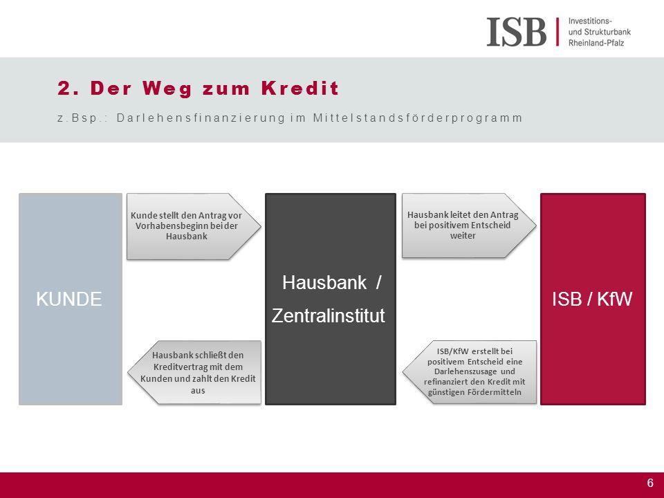 z.Bsp.: Darlehensfinanzierung im Mittelstandsförderprogramm
