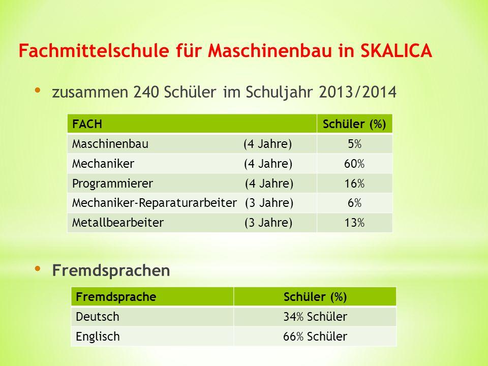 Fachmittelschule für Maschinenbau in SKALICA