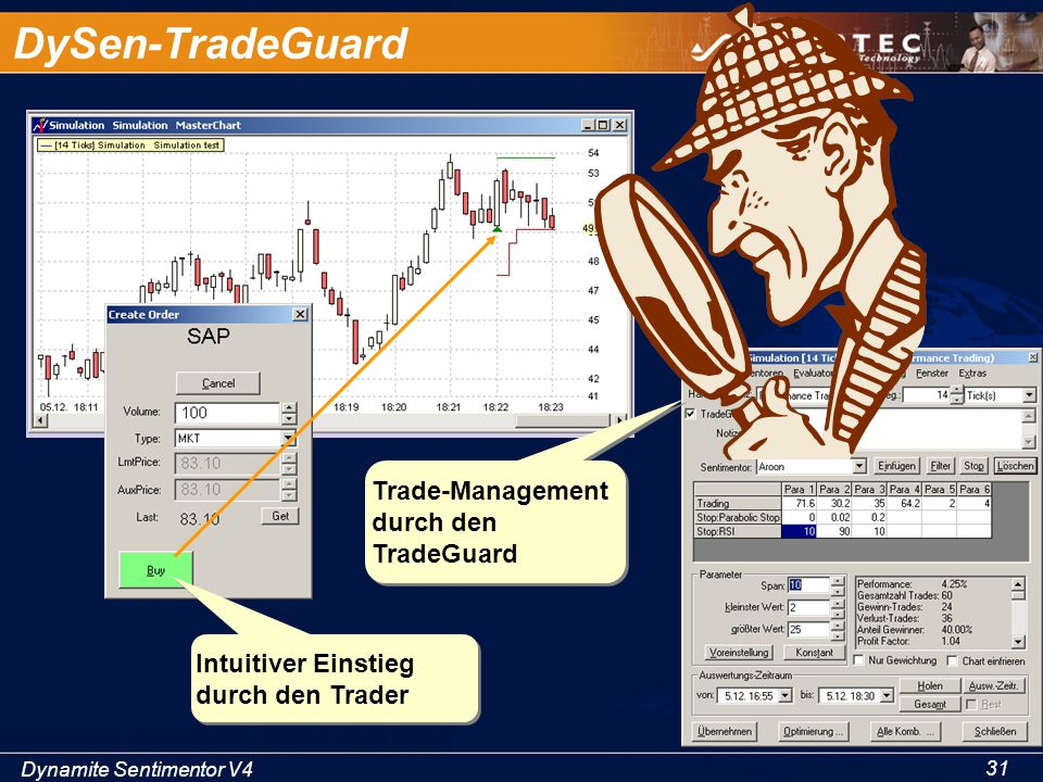 DySen-TradeGuard Trade-Management durch den TradeGuard