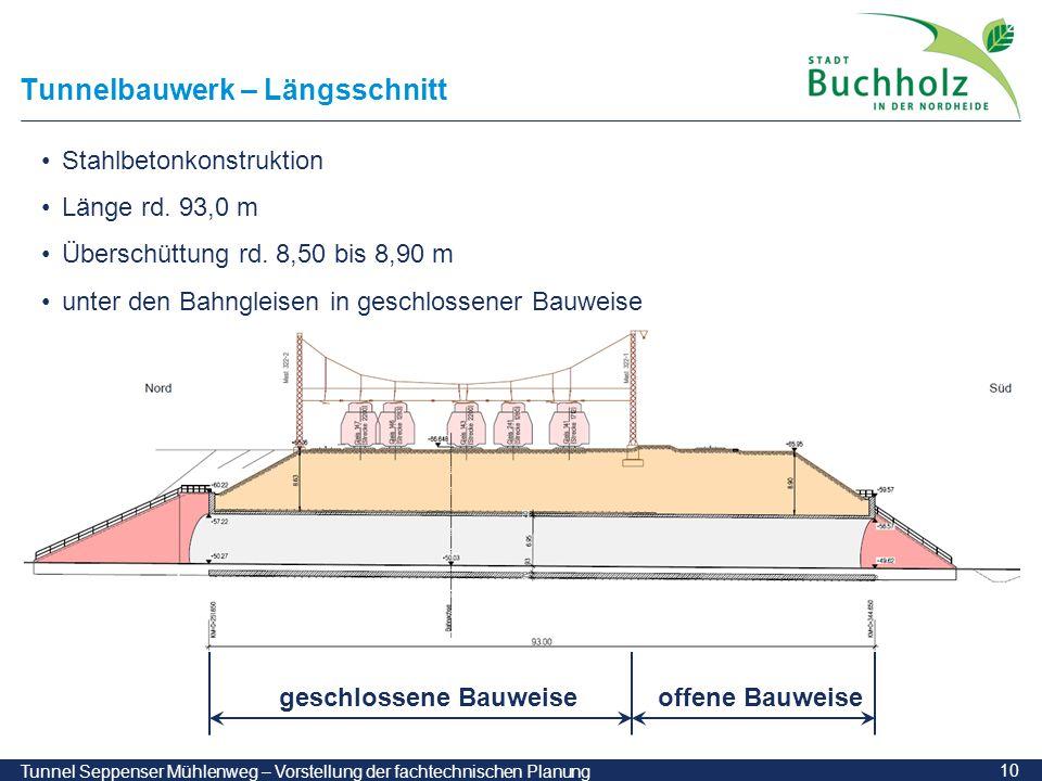 Tunnelbauwerk – Längsschnitt