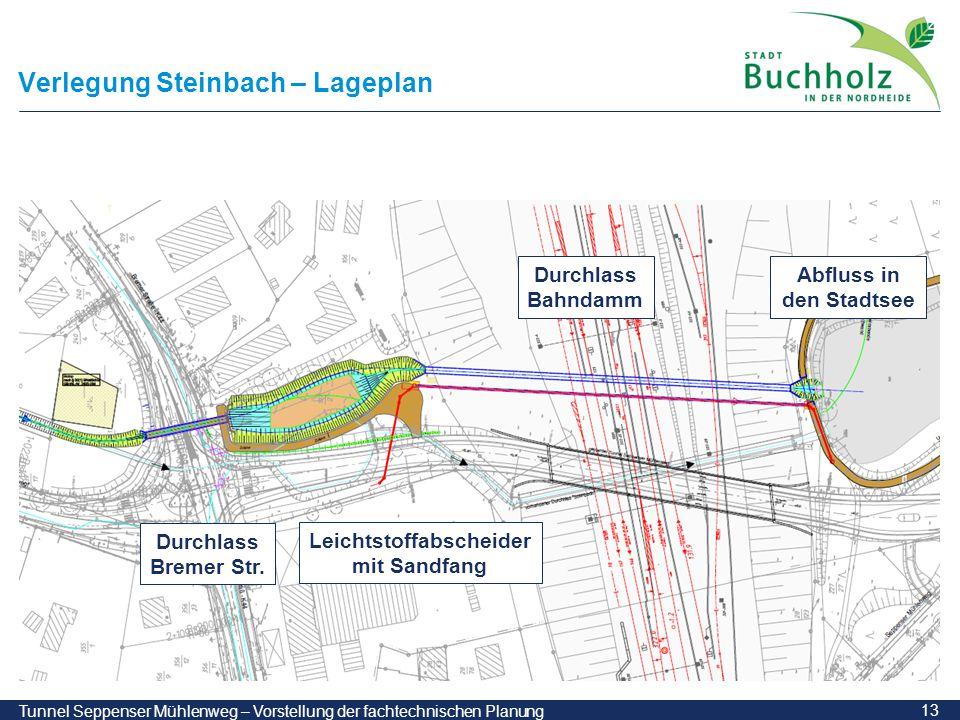Verlegung Steinbach – Lageplan