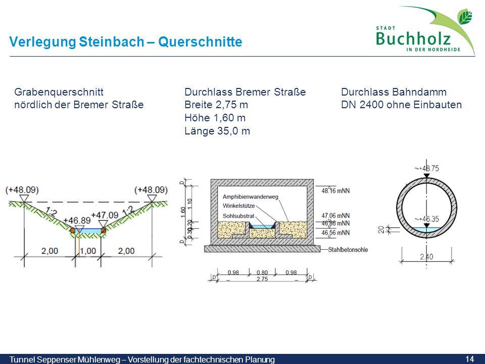 Verlegung Steinbach – Querschnitte