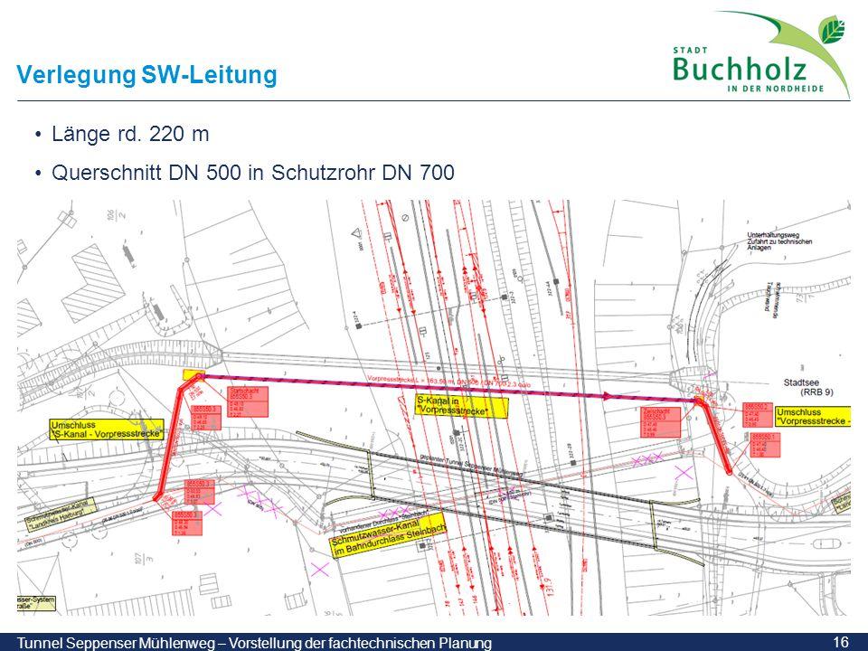 Verlegung SW-Leitung Länge rd. 220 m