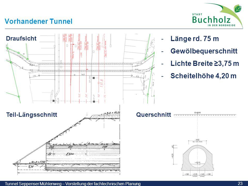 Vorhandener Tunnel Länge rd. 75 m Gewölbequerschnitt