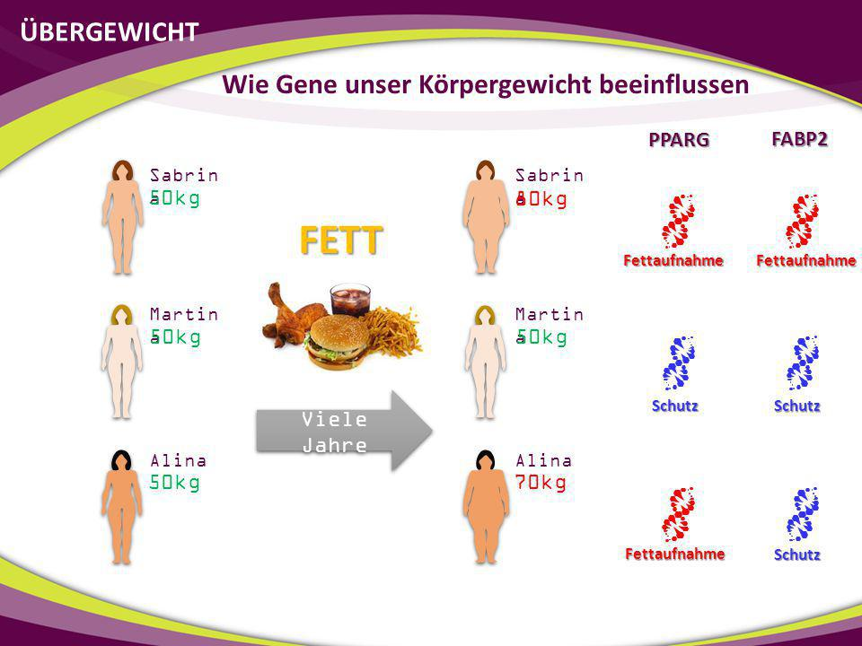 Wie Gene unser Körpergewicht beeinflussen