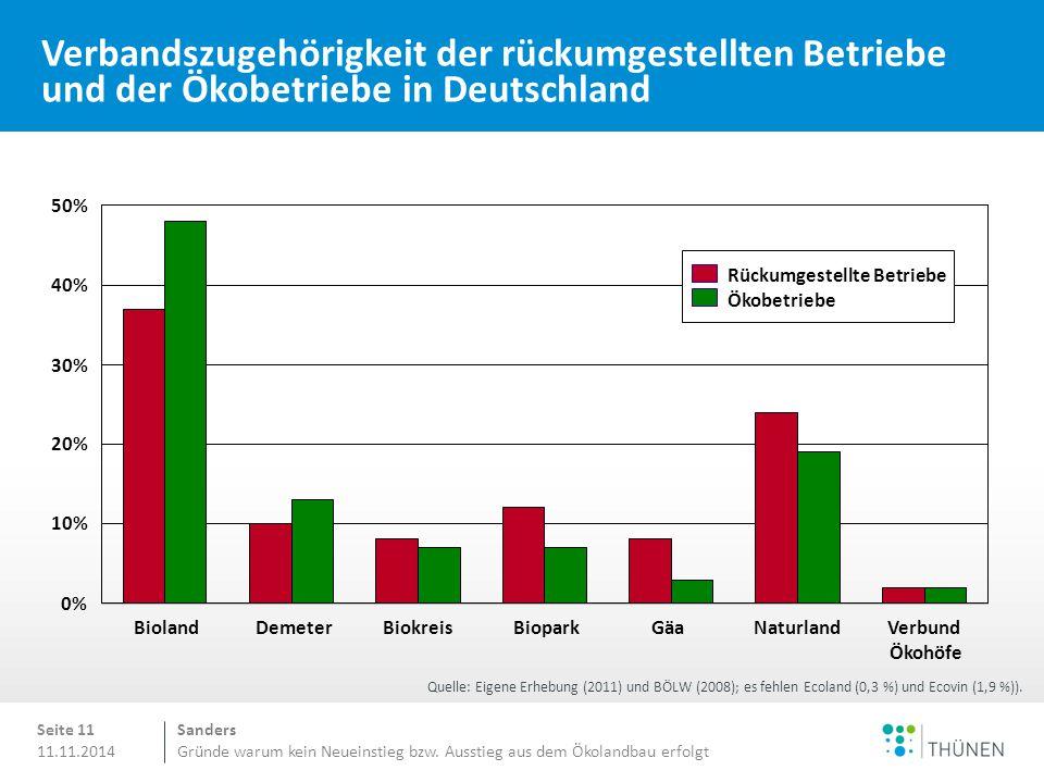 Verbandszugehörigkeit der rückumgestellten Betriebe und der Ökobetriebe in Deutschland