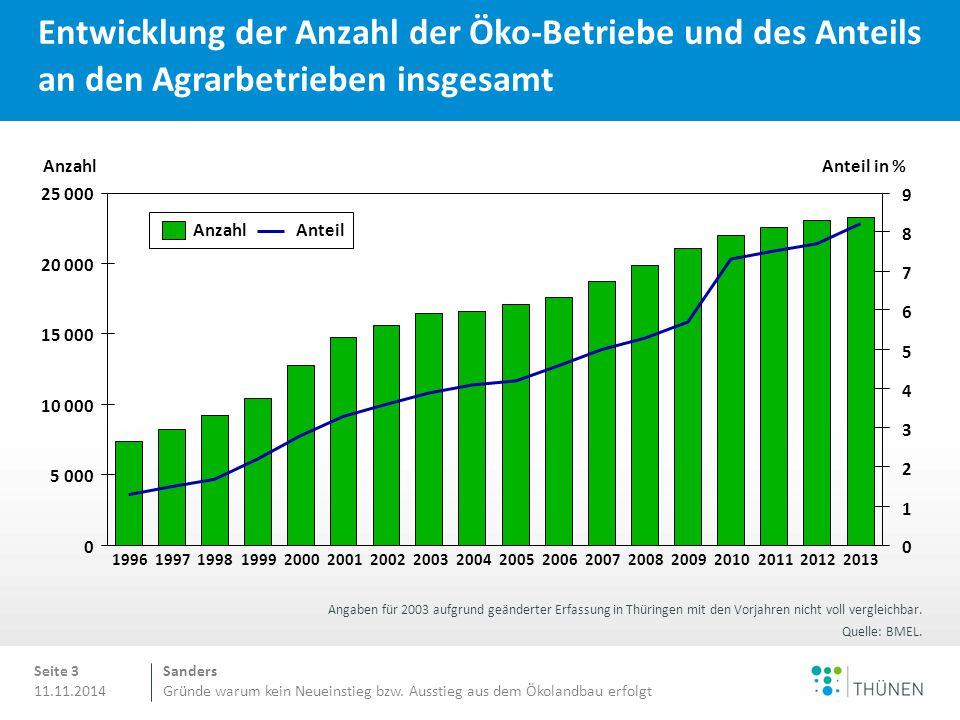 Entwicklung der Anzahl der Öko-Betriebe und des Anteils an den Agrarbetrieben insgesamt