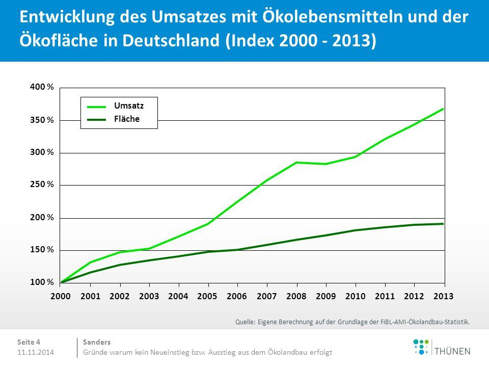 Entwicklung des Umsatzes mit Ökolebensmitteln und der Ökofläche in Deutschland (Index 2000 - 2013)