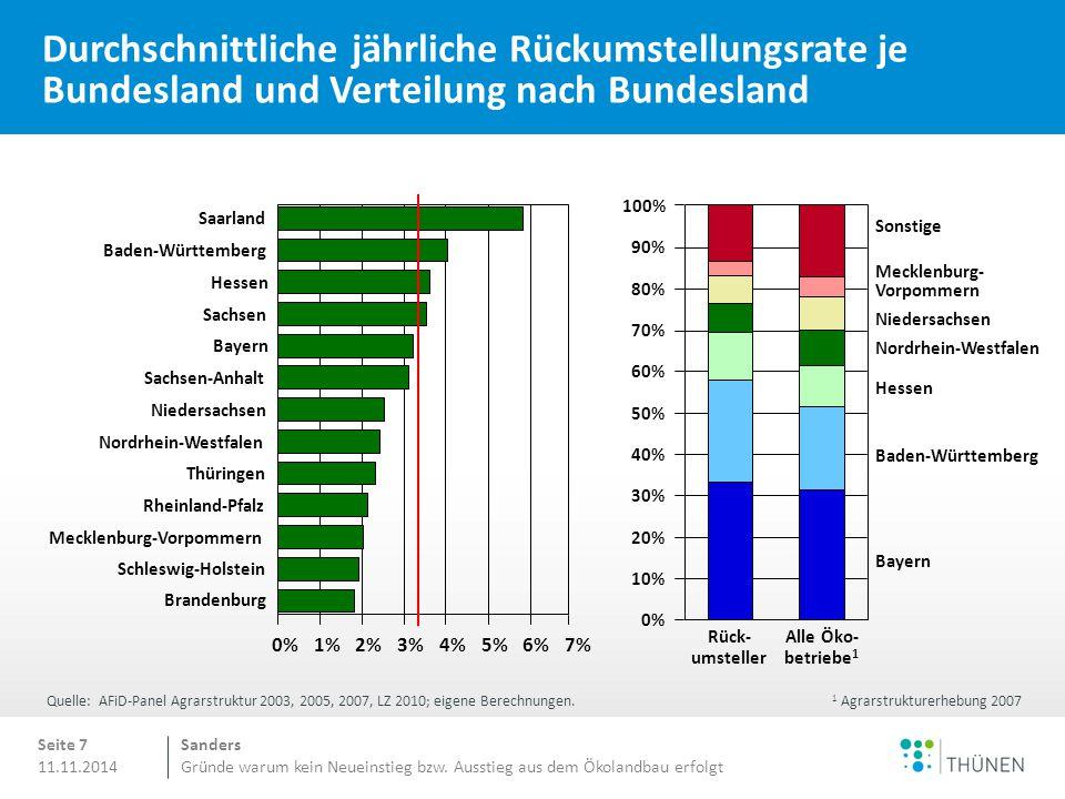 Durchschnittliche jährliche Rückumstellungsrate je Bundesland und Verteilung nach Bundesland
