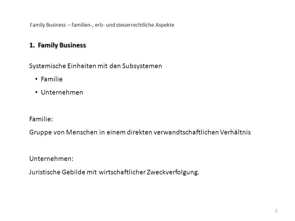 Systemische Einheiten mit den Subsystemen Familie Unternehmen