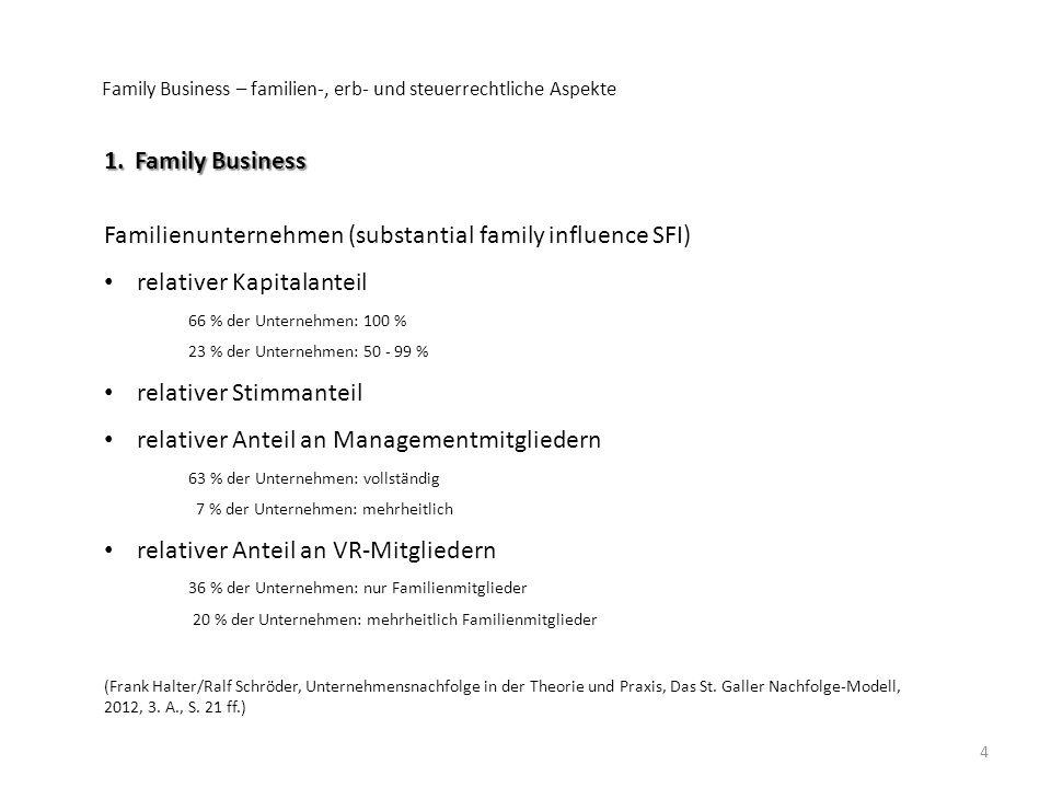 Familienunternehmen (substantial family influence SFI)